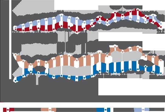 Spotřeba ovoce azeleniny vhodnotě čerstvé (na obyvatele za rok)