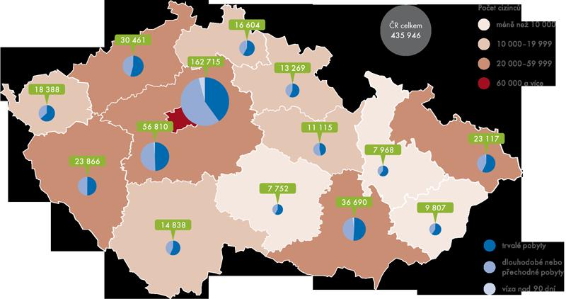 Cizinci podle typu pobytu vkrajích ČR k31. 12. 2012