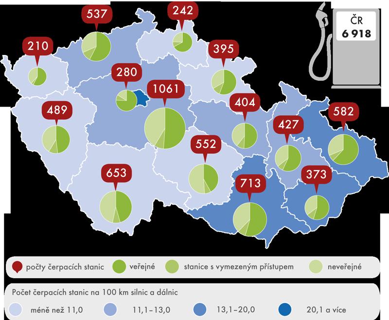 Struktura apočet čerpacích stanic podle krajů ČR vroce 2013