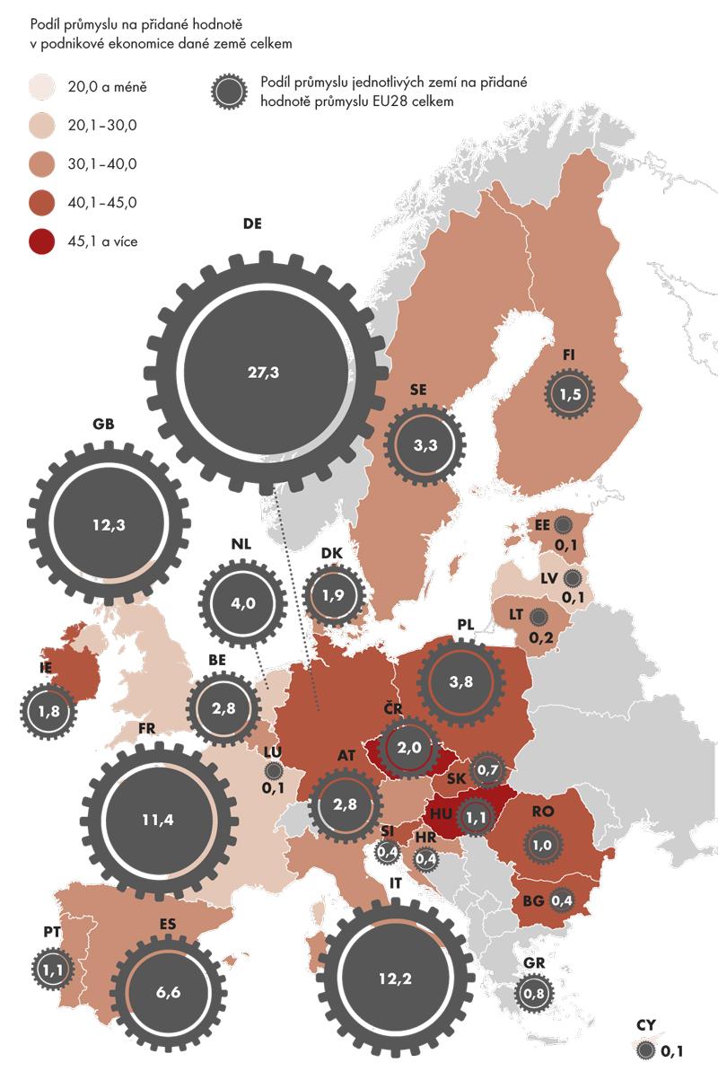 Průmysl vEvropské unii vroce 2011 (v%)