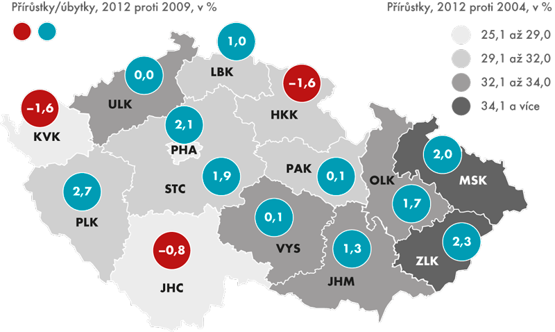 Přírůstky/úbytky čistých disponibilních příjmů na člena domácnosti vkrajích ČR (v%; 2012 proti 2004, resp. 2009)