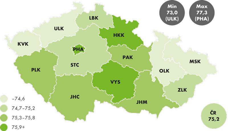 Naděje dožití při narození mužů, 2012–2013