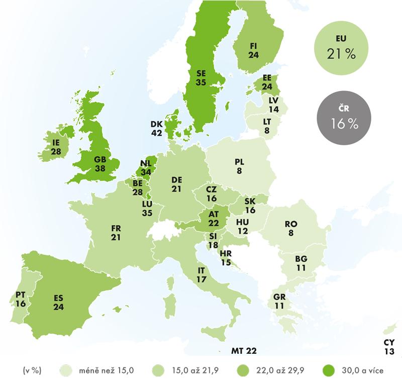 Využívání internetových úložišť osobami ve věku 16–74 let v EU28, 2014 (v %)