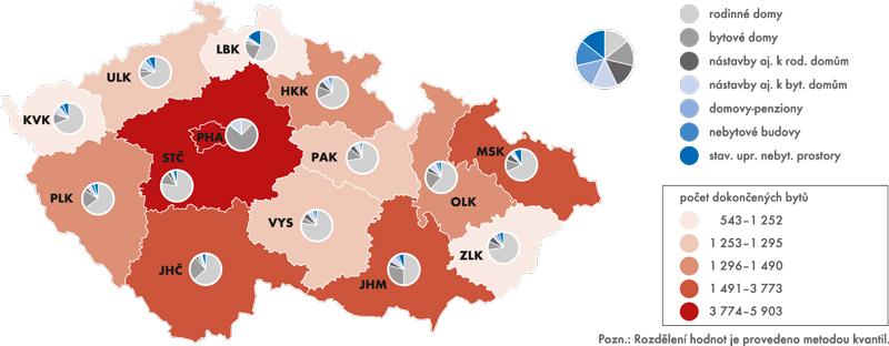 Dokončené byty vkrajích České republiky, 2012