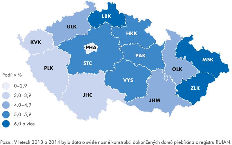Podíl dokončených bytů sdřevěnou nosnou konstrukcí vrodinných domech  vletech 1997–2014