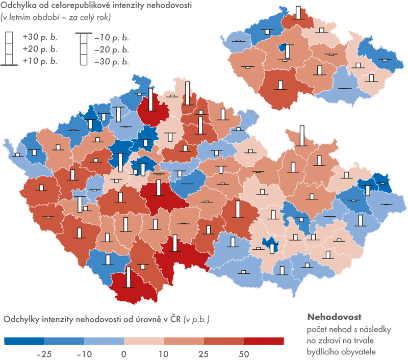 Rozdíly intenzity nehodovosti vsilniční dopravě vokresech akrajích vČR vletním období  (červenec až srpen 2007–2014)