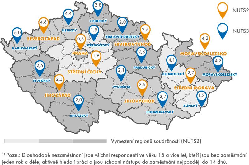 Míra dlouhodobé nezaměstnanosti*) vkrajích aregionech soudržnosti ČR, 2014