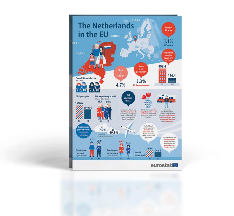 Nizozemsko s daty za Evropskou unii