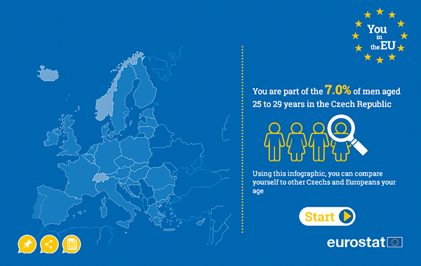 You in EU