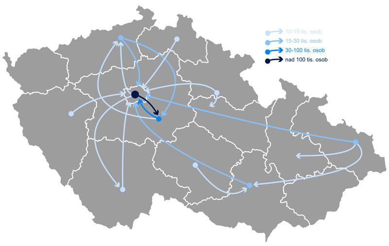 Hlavní proudy migrace v ČR v letech 2005–2015