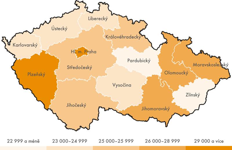 Medián výdělku všeobecných sester aporodních asistentek vkrajích ČR vroce 2015 (vKč)