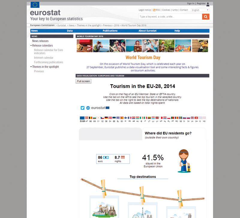 ilustrativní obrázek - infografika