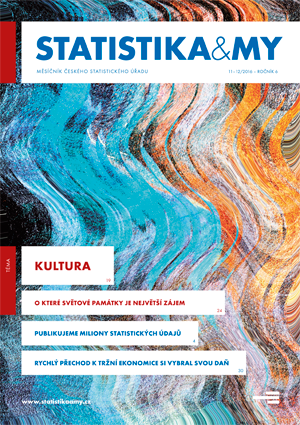 titulní strana časopisu Statistika&My 11-12/2016