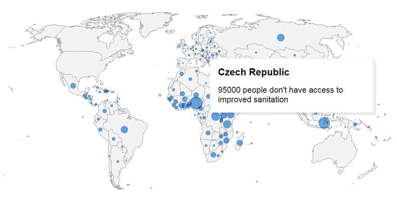 Odhad počtu obyvatel bez přístupu kmoderním hygienickým zařízením, 2015