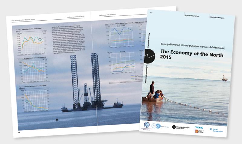 Ekonomika arktických oblastí