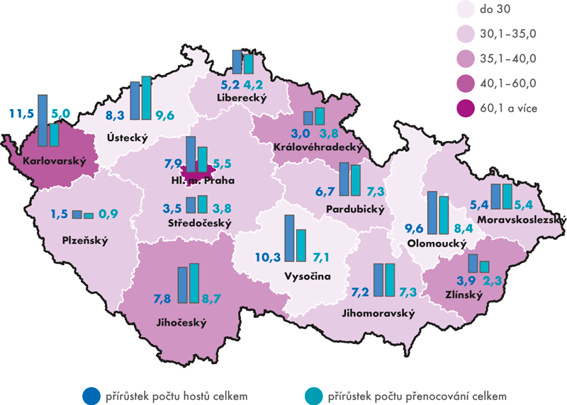 Využití pokojů vhotelech apenzionech vkrajích ČR vroce 2016, přírůstek počtu hostů apřírůstek počtu přenocování (v%)