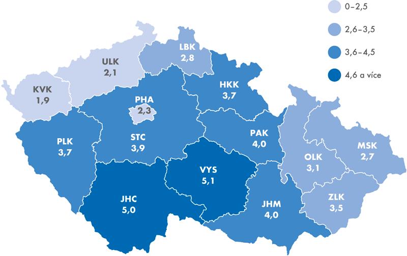 Počet veterinářů na 10 tis. obyvatel vkrajích ČR vroce 2015