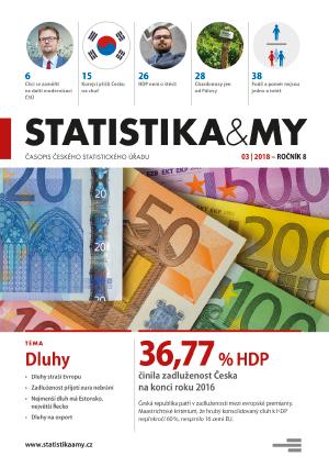 titulní strana časopisu Statistika&My 03/2018