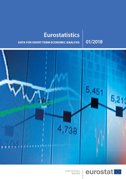 Eurostat: Ekonomická analýza zemí EU aeurozóny