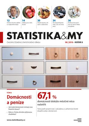 titulní strana časopisu Statistika&My 06/2018