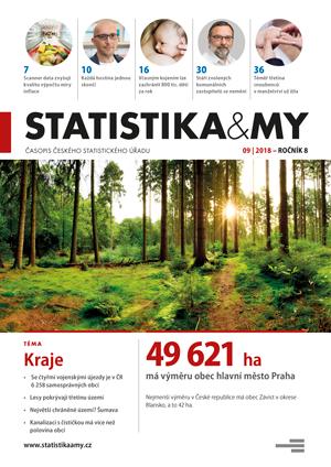 titulní strana časopisu Statistika&My 09/2018