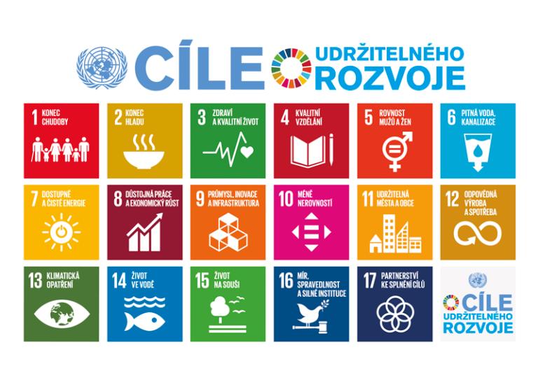 Role ČSÚ vproblematice udržitelného rozvoje