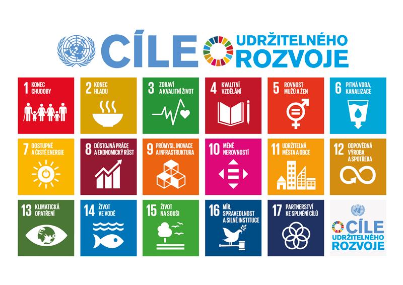 Cíle udržitelného rozvoje