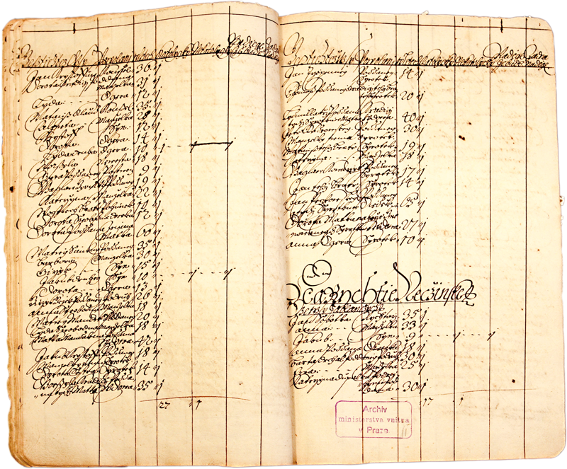 Originál zápisu ze soupisu poddaných podle víry zroku 1651.
