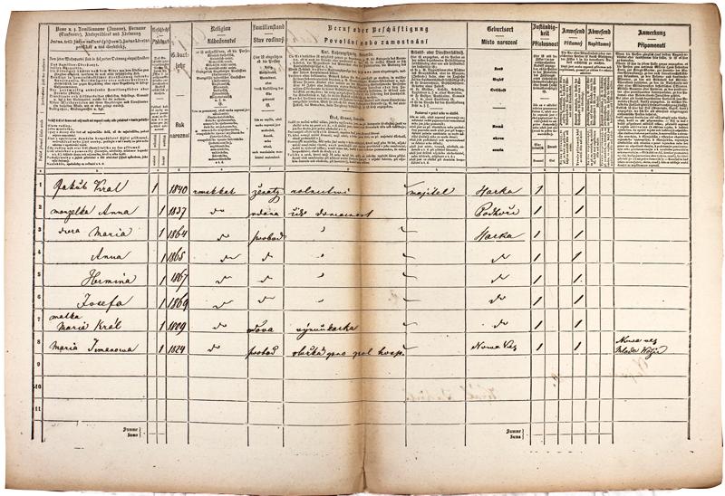 Zapsané hodnoty ze sčítání vroce 1869.