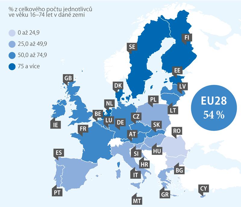Jednotlivci vzemích EU používající internetové bankovnictví, 2018