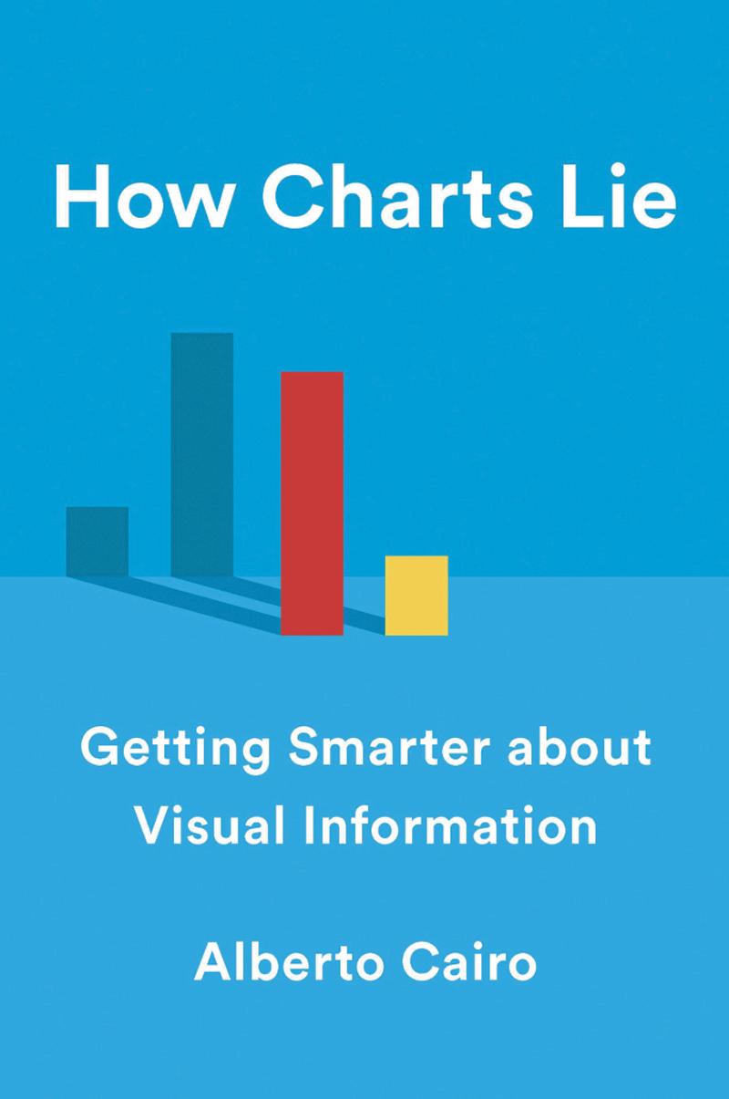 Jak grafy lžou