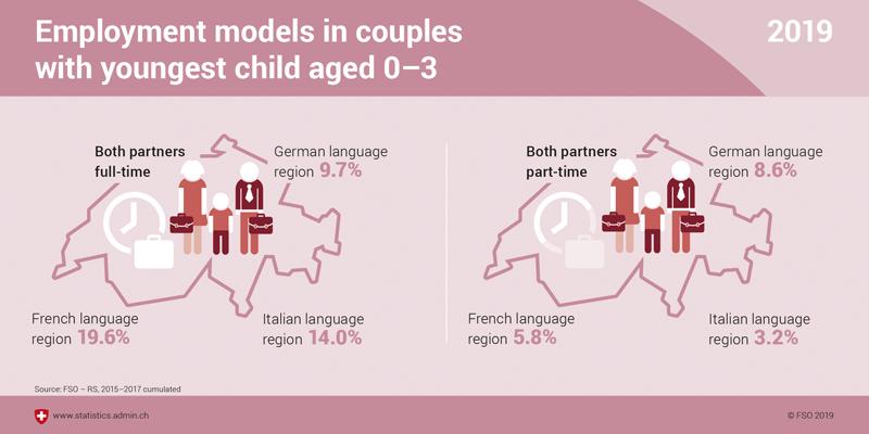 Swiss-Statistics_2