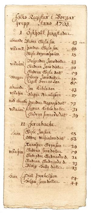 Zápis ze sčítání lidu na Islandu v roce 1703.