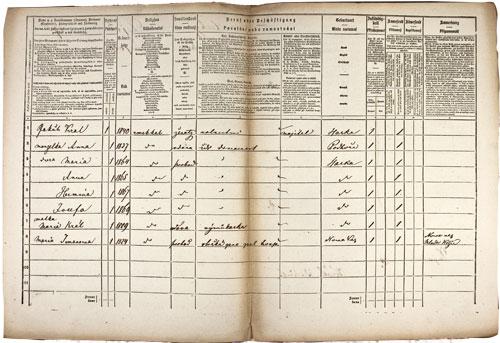 Zapsané hodnoty ze sčítání v roce 1869.