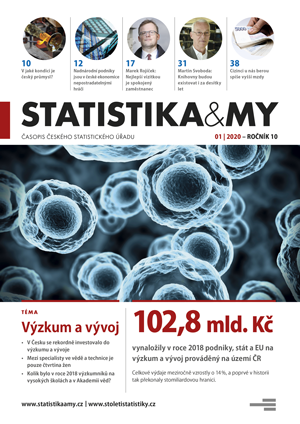 titulní strana časopisu Statistika&My 01/2020