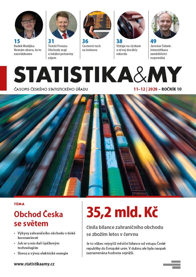 titulní strana časopisu Statistika&My 11-12/2020