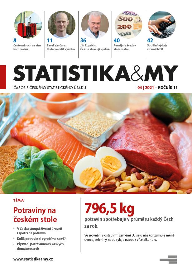 titulní strana časopisu Statistika&My 04/2021
