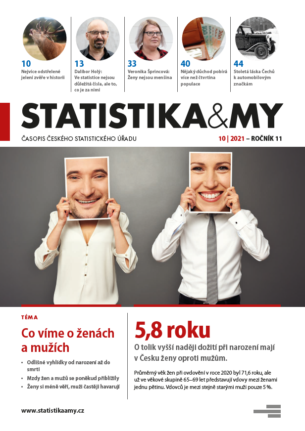titulní strana časopisu Statistika&My 10/2021